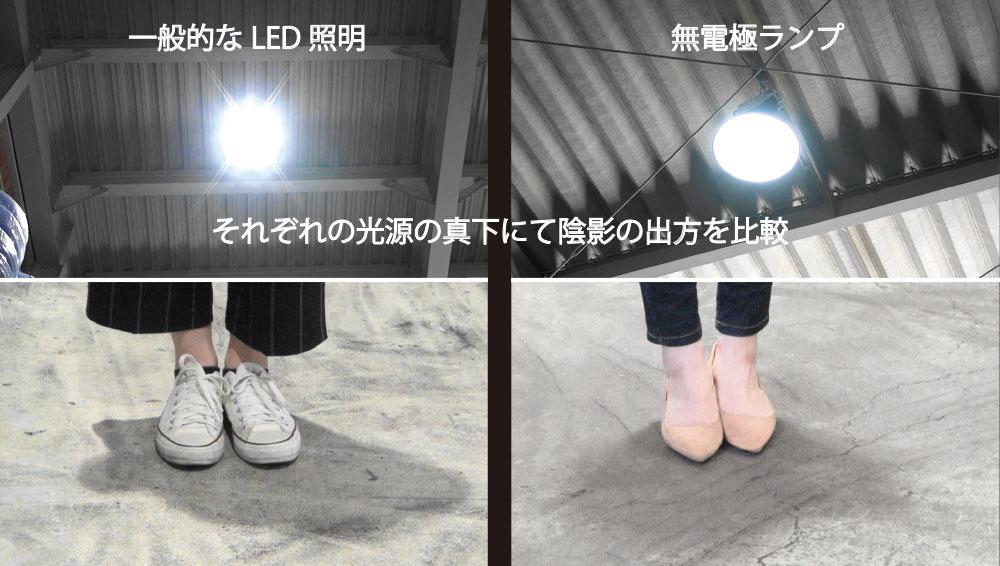 「一般的なLED照明」と「無電極ランプ」の陰影比較写真